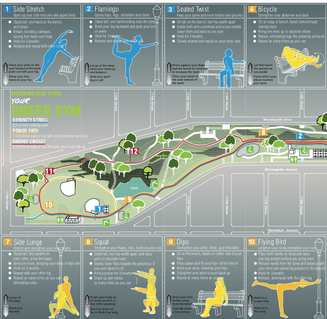 Sneak preview of part of the fitness map.